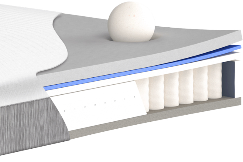 Hybrid Mattress Cooling Technology