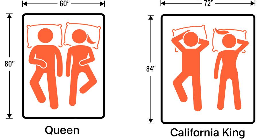 California King vs Queen