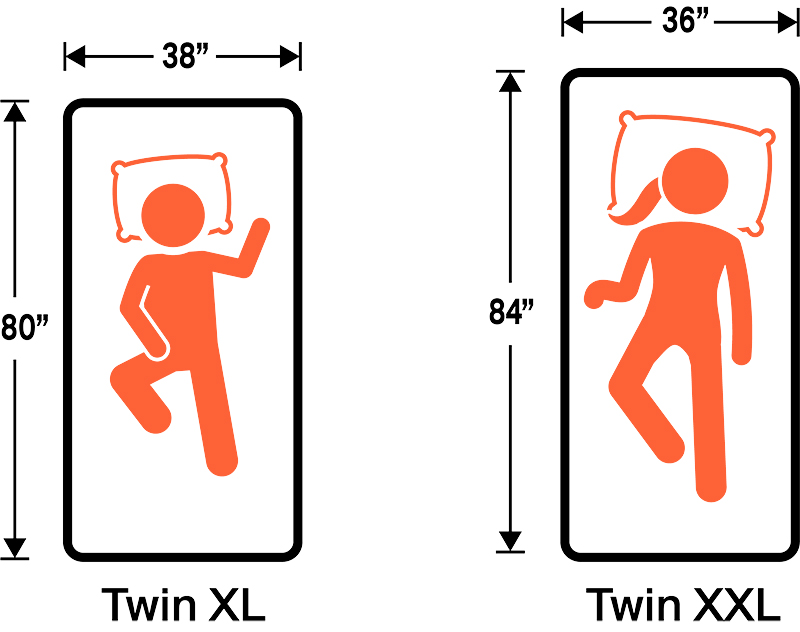 Twin Bed Size.Twin Vs Twin Xl Complete Mattress Size Guide Comparison