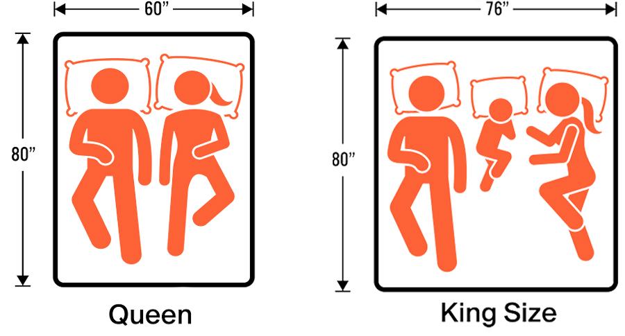Queen vs King