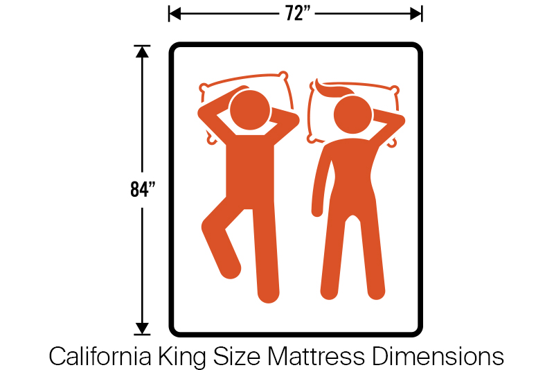 "California King Size Mattress Dimensions = 72"" x 84"""