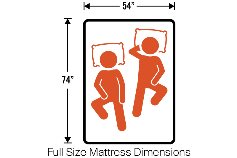 "Full Size Mattress Dimensions ='' 54"" x 74"""