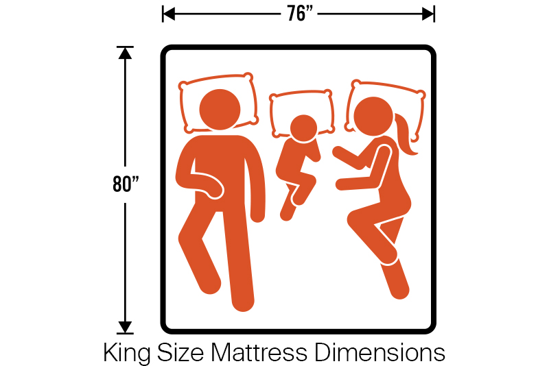 "King Size Mattress Dimensions ='' 76"" x 80"""