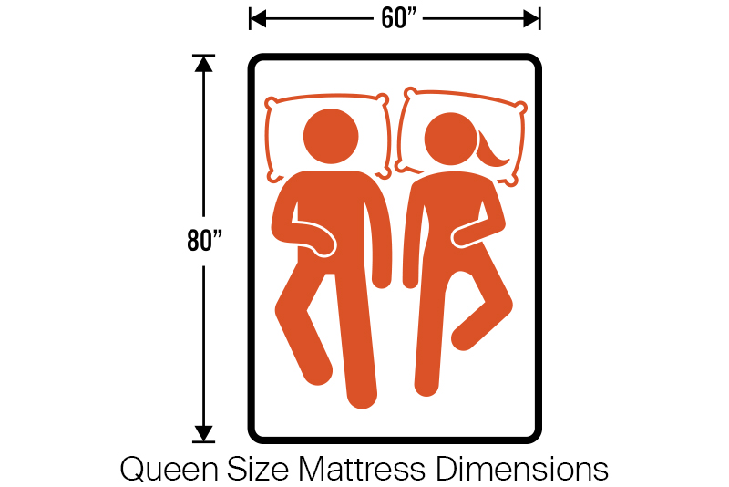 "Queen Size Mattress Dimensions ='' 60"" x 80"""