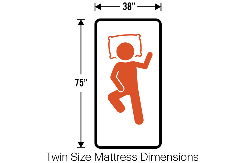 Twin Size Mattress Dimensions