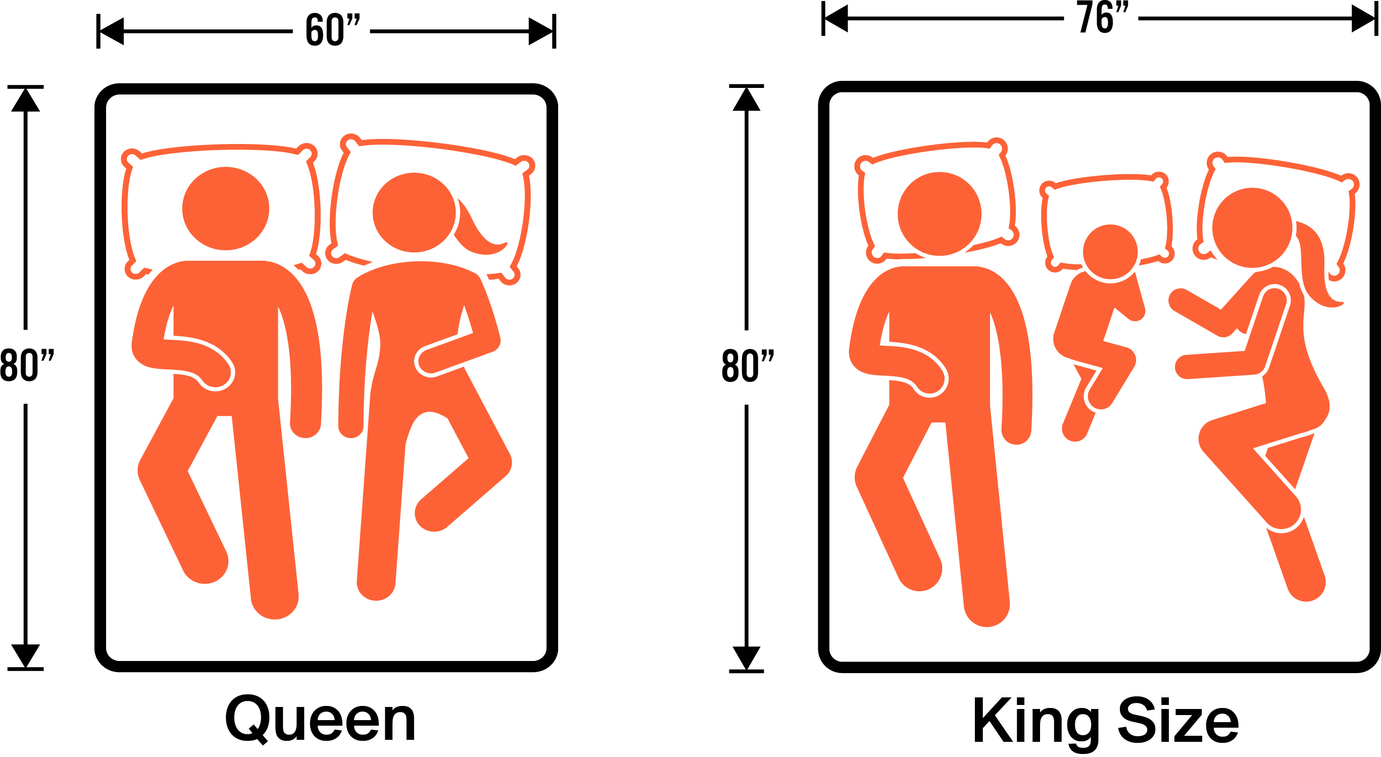 King Vs Queen Mattress Size Guide Comparison Queen Vs King