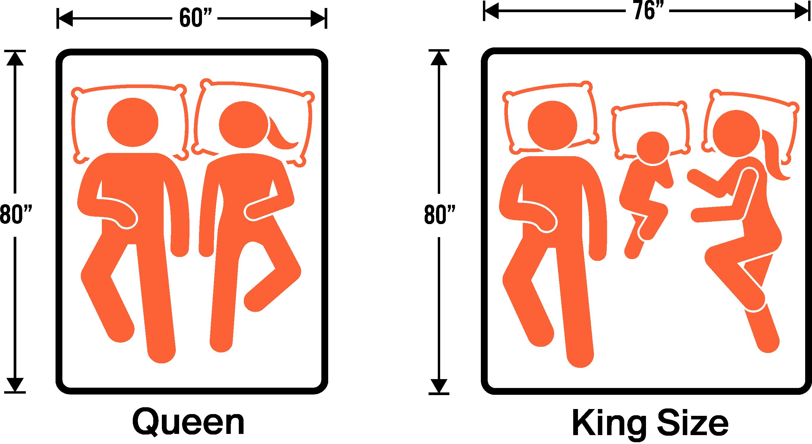 King vs Queen Dimensions