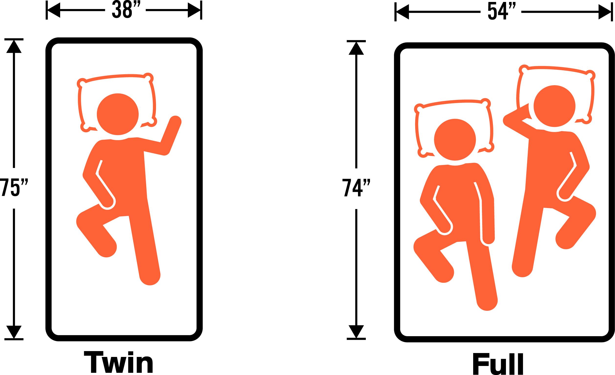Twin Vs Full Mattress Size Guide Comparison Twin Vs Full